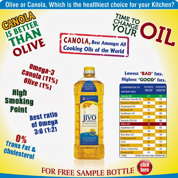Free Jivo Canola Cooking Oil Sample