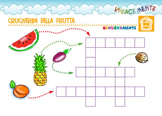 Giochi gratis della frutta