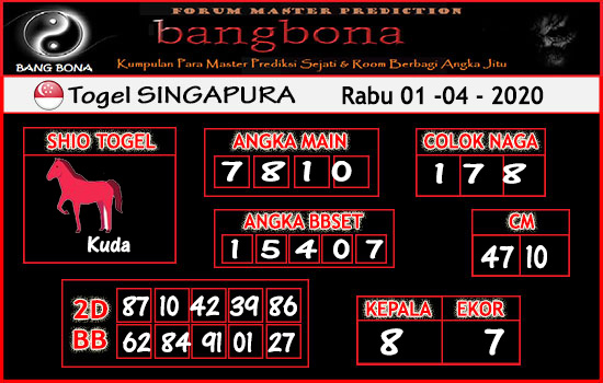 Prediksi Togel Singapura Rabu 01 April 2020 - Prediksi Bang Bona SGP