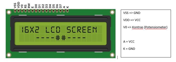 Cara Mengakses LCD 16x2 pada STM32F103C8T6 memakai Keil UVision