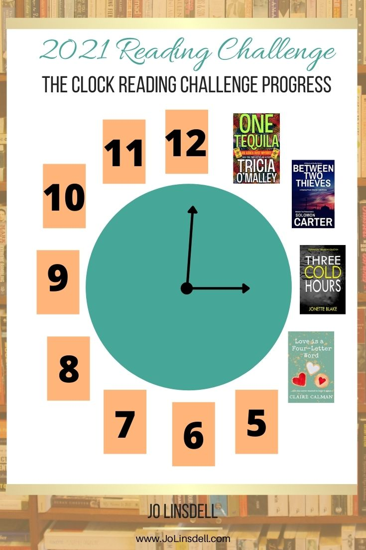 The Clock Reading Challenge April Update
