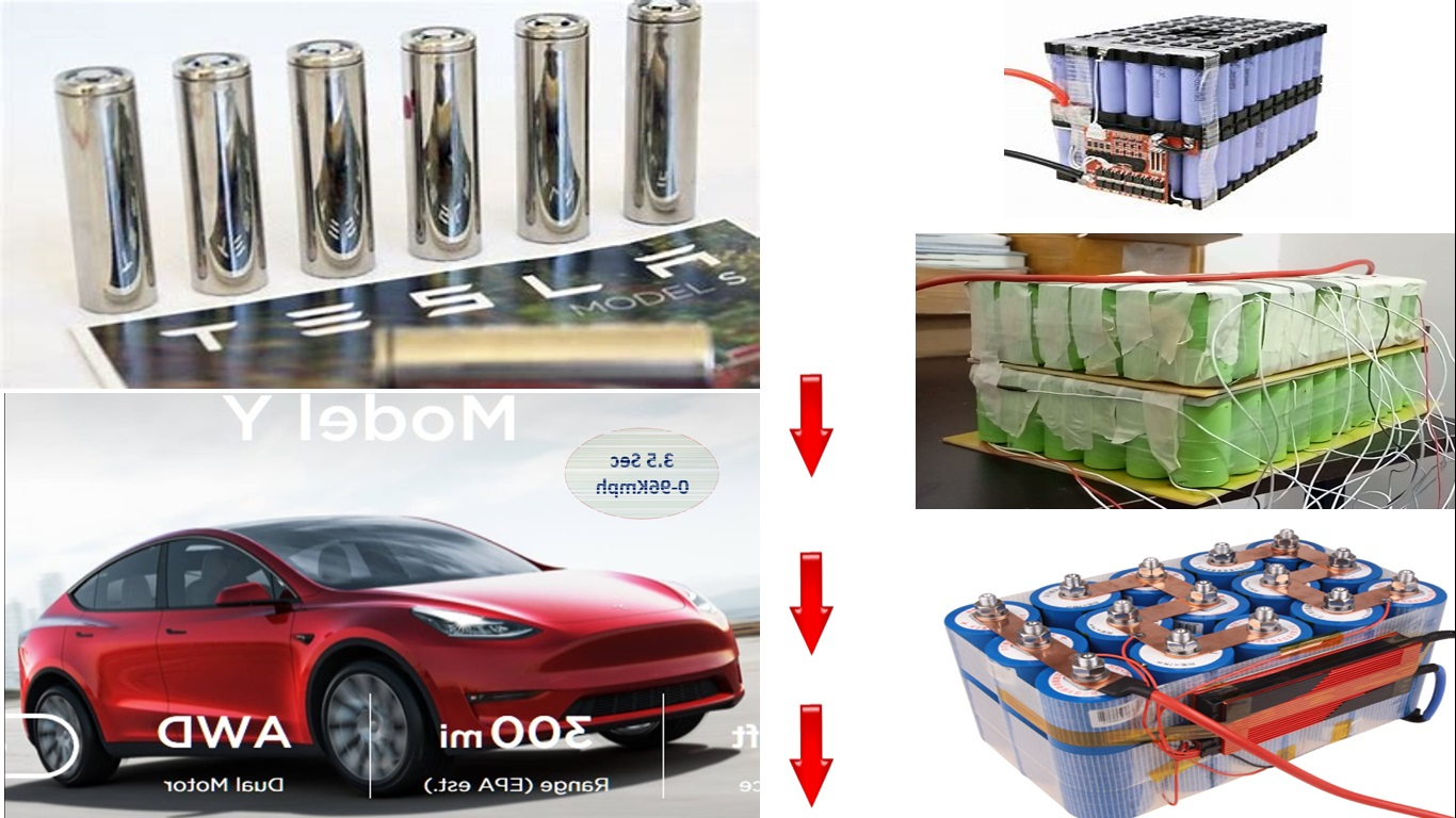 Tesla Cheapest Battery Pack | Tesla one million miles ...