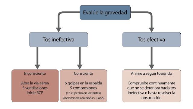 ATRAGANTAMIENTOS-EN-LACTANTES-DE-0-A-1-AÑO.