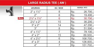 Harga sambungan pipa air pvc Rucika standard 4Large Radius Tee