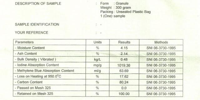 spesifikasi karbon aktif