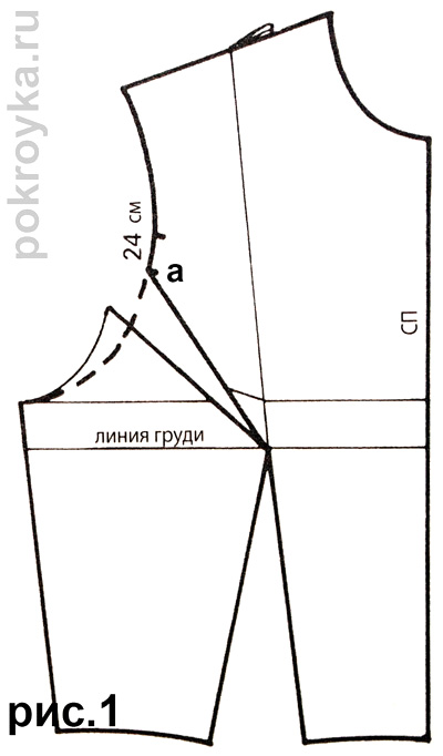 Базовая выкройка лифа свободной формы и рукава с маленьким окатом
