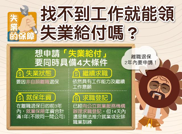 【生活分享】非志願離職,如何申請失業補助? - 申請條件