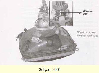 Gambar 6.85: CRT (Catode Ray Tube) Filamennya Mudah Putus