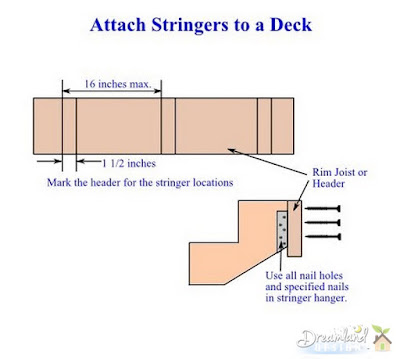 Attach Stringers to a Deck
