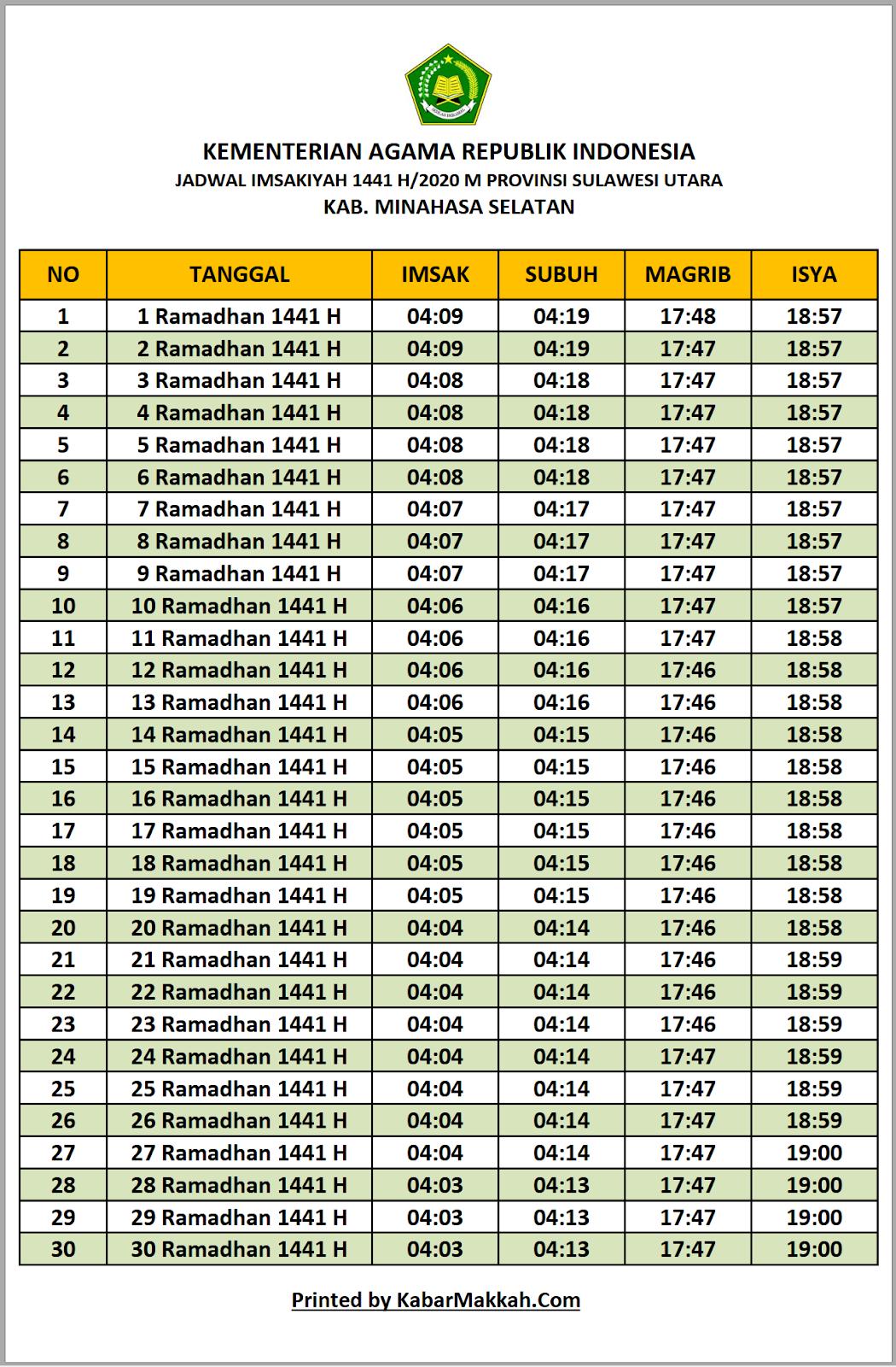 Jadwal Puasa Minahasa Selatan 2020