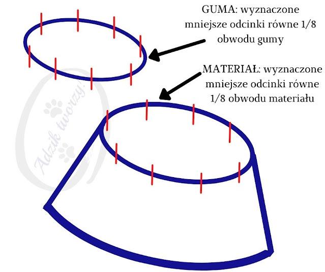 Spódniczka DIY wszywanie gumy w pasie - Adzik tworzy