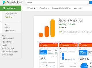 Spremljajte google analitiko tudi na svojem mobilnem telefonu in analizirajte strani