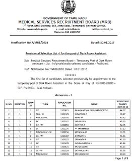 Tamil Nadu MRB Result