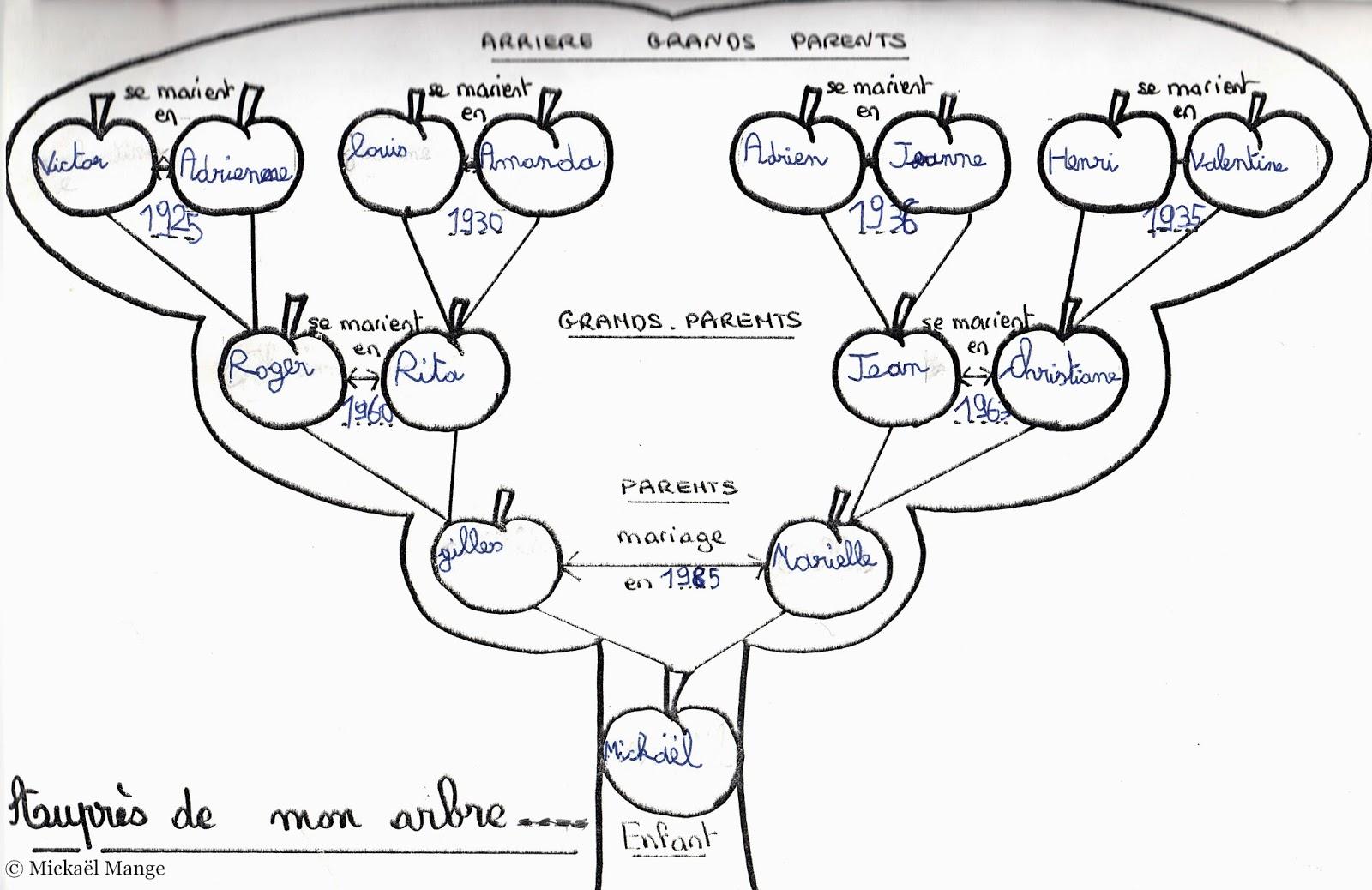 Decembre Genealogie Amp Histoires En Dauphine