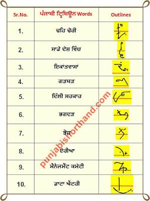 11-june-2020-punjabi-shorthand-outlines