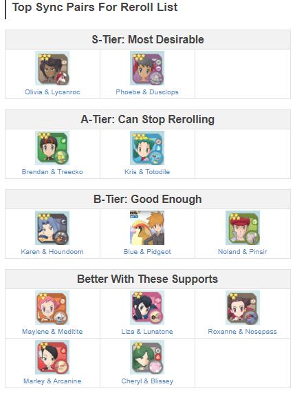 Pokemon Masters Reroll Tier List