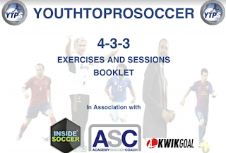 YOUTH TO PRO SOCCER 4-3-3 EXERCICES AND SESSIONS Booklet PDF