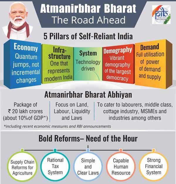 Atmanirbhar Bharat Abhiyan Scheme - The Details