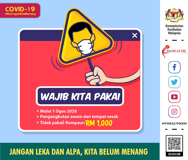 FINES FOR NOT WEARING A MASK - RM1000.00