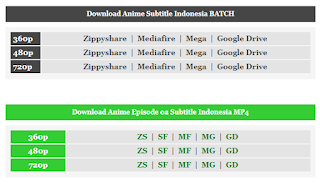 Contoh Download Box Responsive