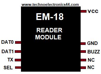 RFID(Radio Frequency Identification) | Code | Circuit