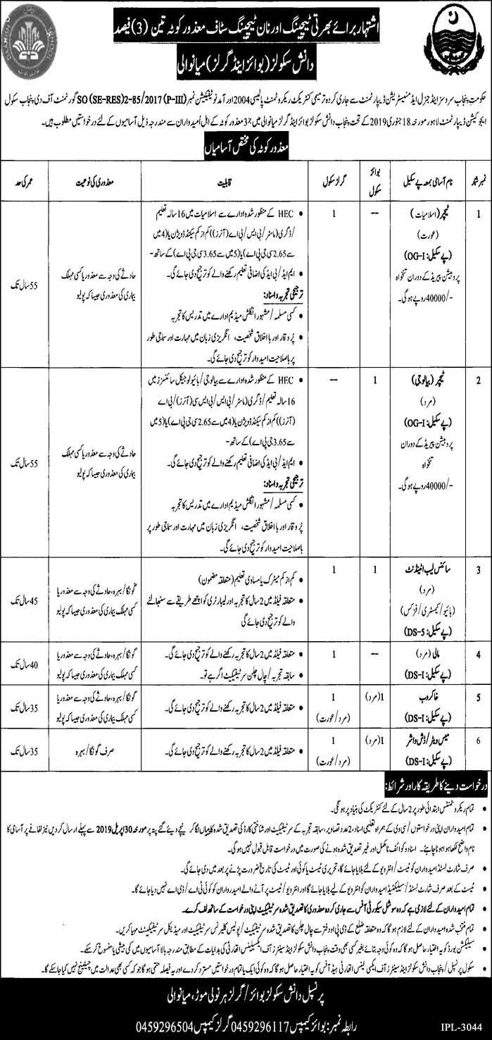 Advertisement for Services and General Administration Department Punjab Jobs 2019