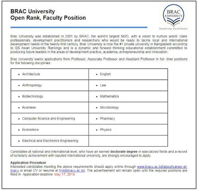 BRAC University Job News 2019 Image