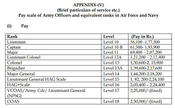(CDS) Combined Defence Services Examination Notification Download