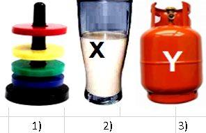 Volume dan bentuk tabung gas