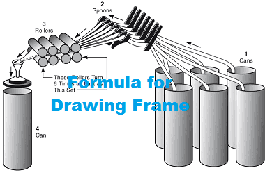 Formulas for Drawing Frame
