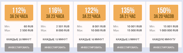 impulse-ltd.com отзывы