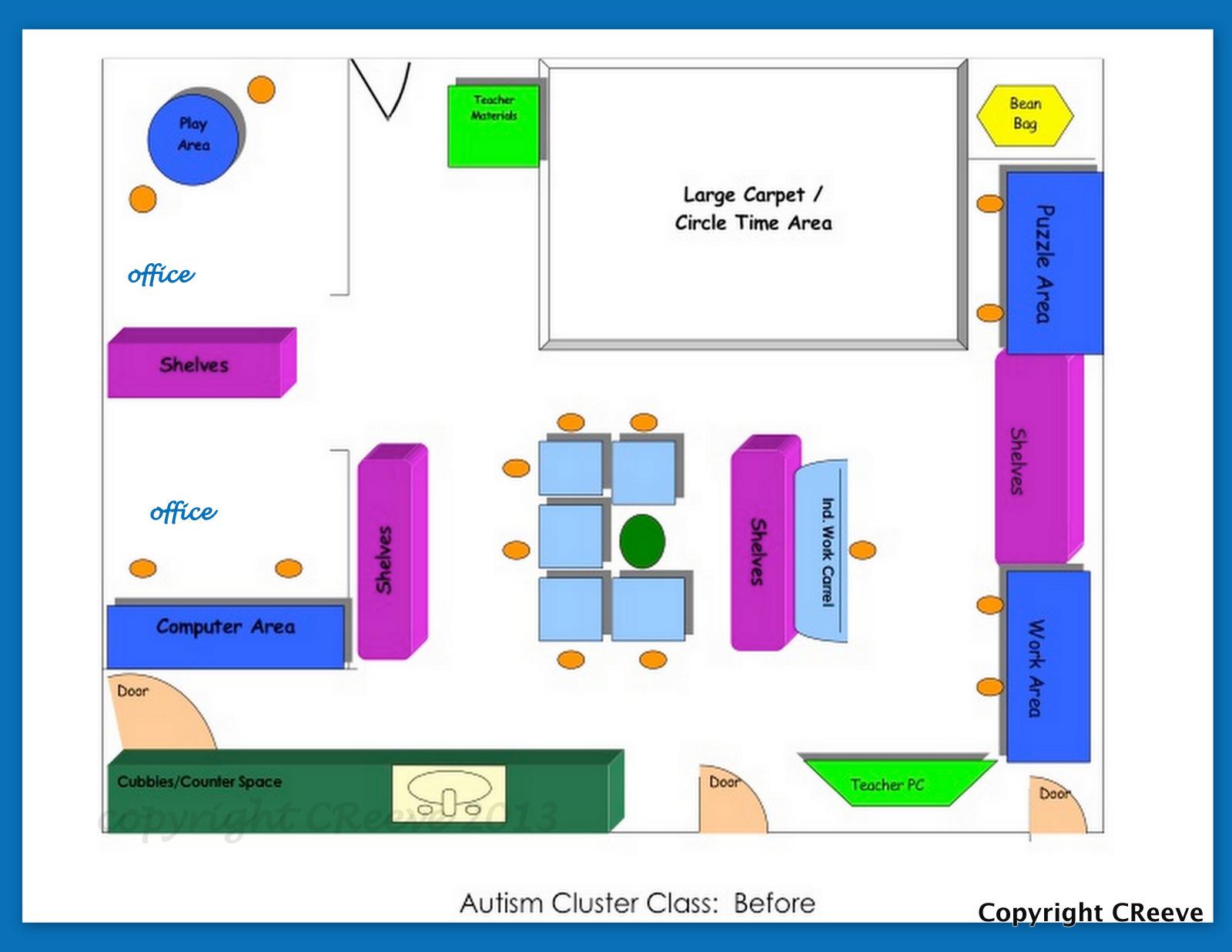 Classroom Layout Examples ~ High school classroom floor plan examples thefloors