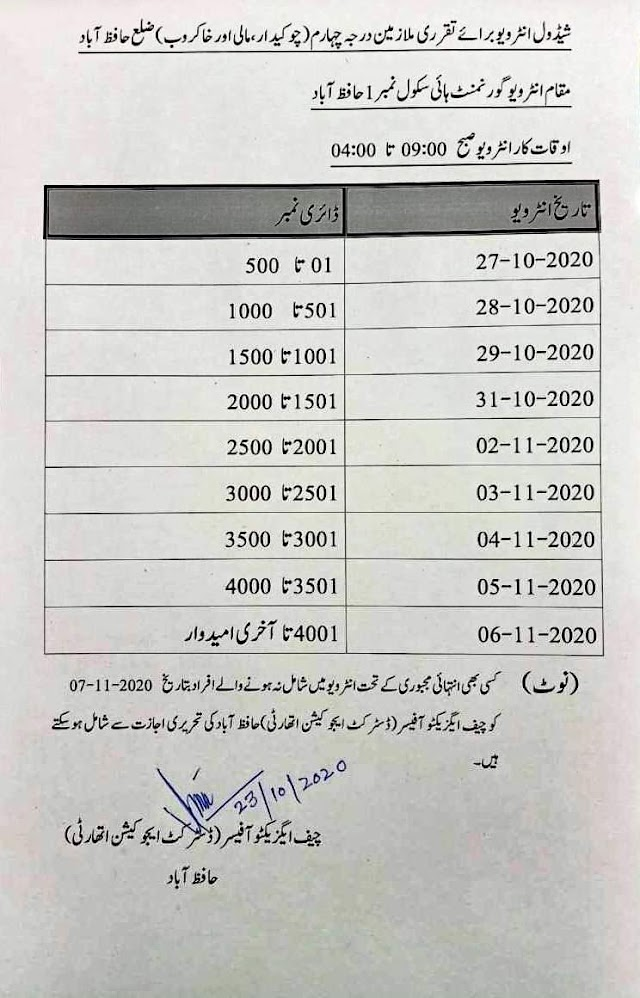 INTERVIEWS SCHEDULE FOR RECRUITMENT OF CLASS-IV EMPLOYEES IN EDUCATION DEPARTMENT HAFIZABAD