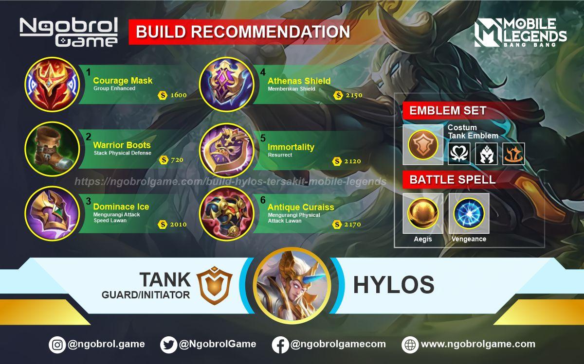 Build Hylos Savage Mobile Legends