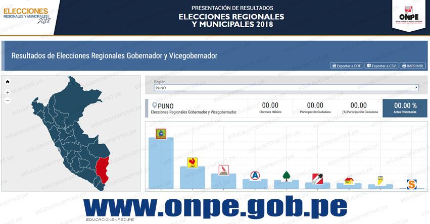 ONPE: Resultados Oficiales en PUNO - Elecciones Regionales y Municipales 2018 (7 Octubre) www.onpe.gob.pe