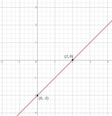 class 9 maths chapter 4 ncert 2