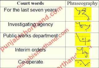 court-shorthand-outlines-29-sep-2021