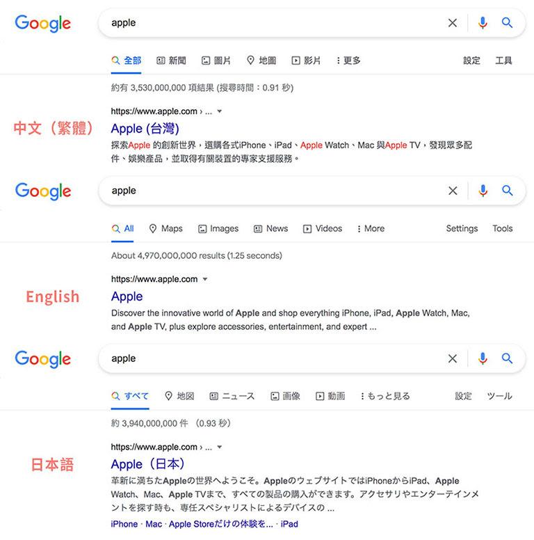 Apple Hreflang語系設定