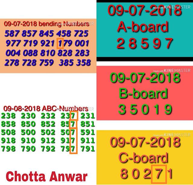 WinWin W-468 abc Kerala lottery Guessing by Chortta Anwar on 09-07-2018