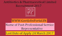 Antibiotics & Pharmaceuticals Limited Recruitment 2017– Professional Service Representative