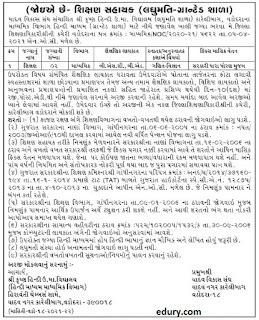 Laghumati School, Bayad Recruitment for Shikshan Sahayak Posts 2021