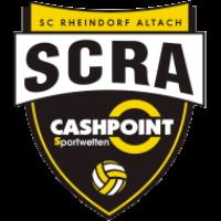 2020 2021 Plantilla de Jugadores del Rheindorf Altach 2019/2020 - Edad - Nacionalidad - Posición - Número de camiseta - Jugadores Nombre - Cuadrado