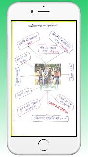 UP TET 2019 Baal Vikas Evam Shikshan Adhigam Paper-यूपी टीईटी 2019 बाल विकास एवम शिक्षण अधिगम पेपर एक प्राइमरी क्लास गाइड