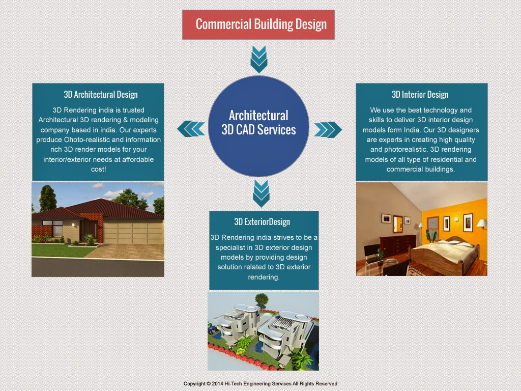 Commercial Building Design