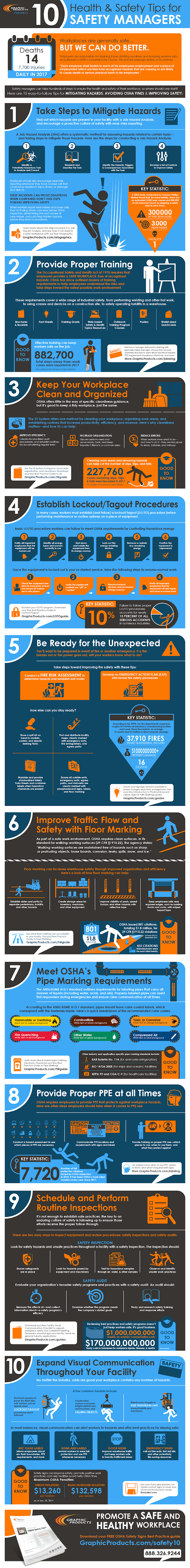 10 Health & Safety Tips For Safety Managers #infographic #Health & Safety #infographics #Safety Tips #Safety Managers #Infographic
