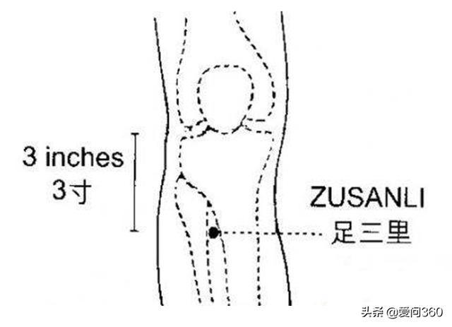 風濕關節痛就怕陰雨天氣,這幾個穴位多按按,緩解你的風濕痛(膝蓋神經痛)