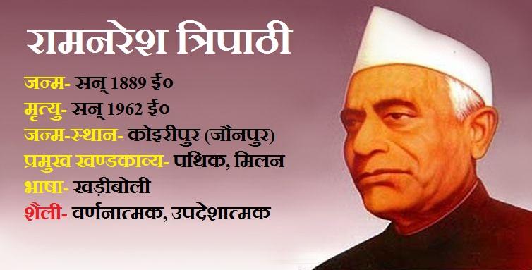 Ramnaresh Tripathi