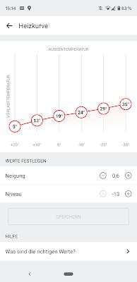 Heizkurve in ViCare App