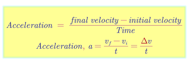 formula for acceleration