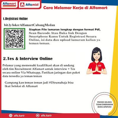 Interview Alfamart Online Jawaban Soal